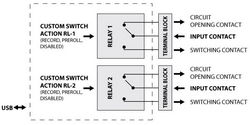 Relay SwitchBox USB